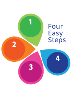 Achieve Online Success in Four Easy Steps