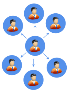 How to Generate Word of Mouth Referrals Offline