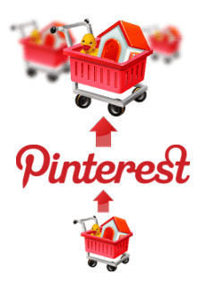 How Small Businesses can Use Pinterest to Drive More Sales