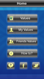 My Values – Discover Your Values