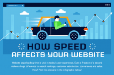 Website Loading Speed Facts Every Website Owner Should Know